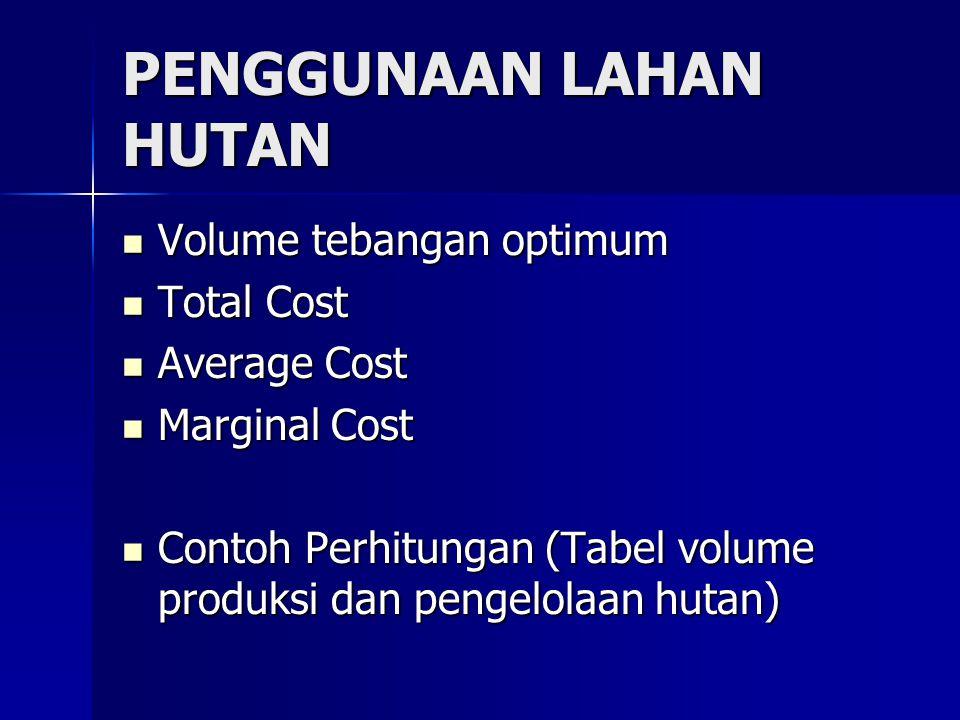 PENGGUNAAN LAHAN HUTAN Volume tebangan optimum Volume tebangan optimum Total Cost Total Cost Average Cost Average Cost Marginal Cost Marginal Cost Con
