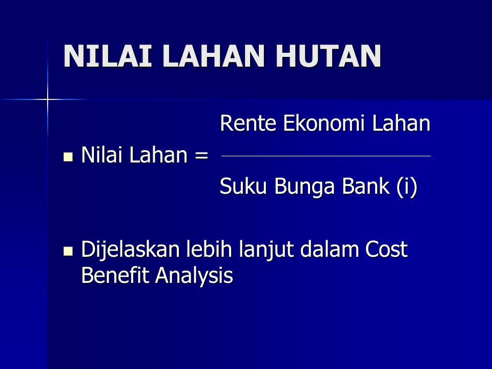 NILAI LAHAN HUTAN Rente Ekonomi Lahan Rente Ekonomi Lahan Nilai Lahan = Nilai Lahan = Suku Bunga Bank (i) Suku Bunga Bank (i) Dijelaskan lebih lanjut