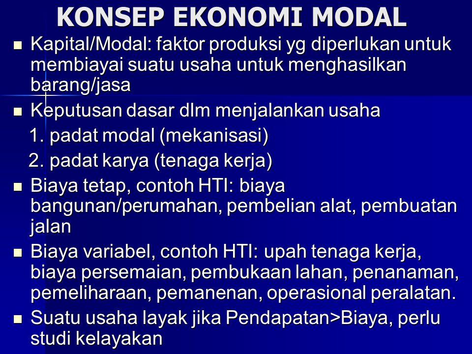KONSEP EKONOMI MODAL Kapital/Modal: faktor produksi yg diperlukan untuk membiayai suatu usaha untuk menghasilkan barang/jasa Kapital/Modal: faktor pro