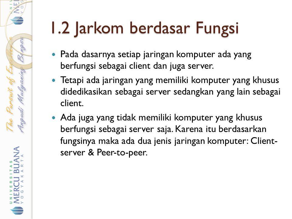 1.2 Jarkom berdasar Fungsi Pada dasarnya setiap jaringan komputer ada yang berfungsi sebagai client dan juga server.