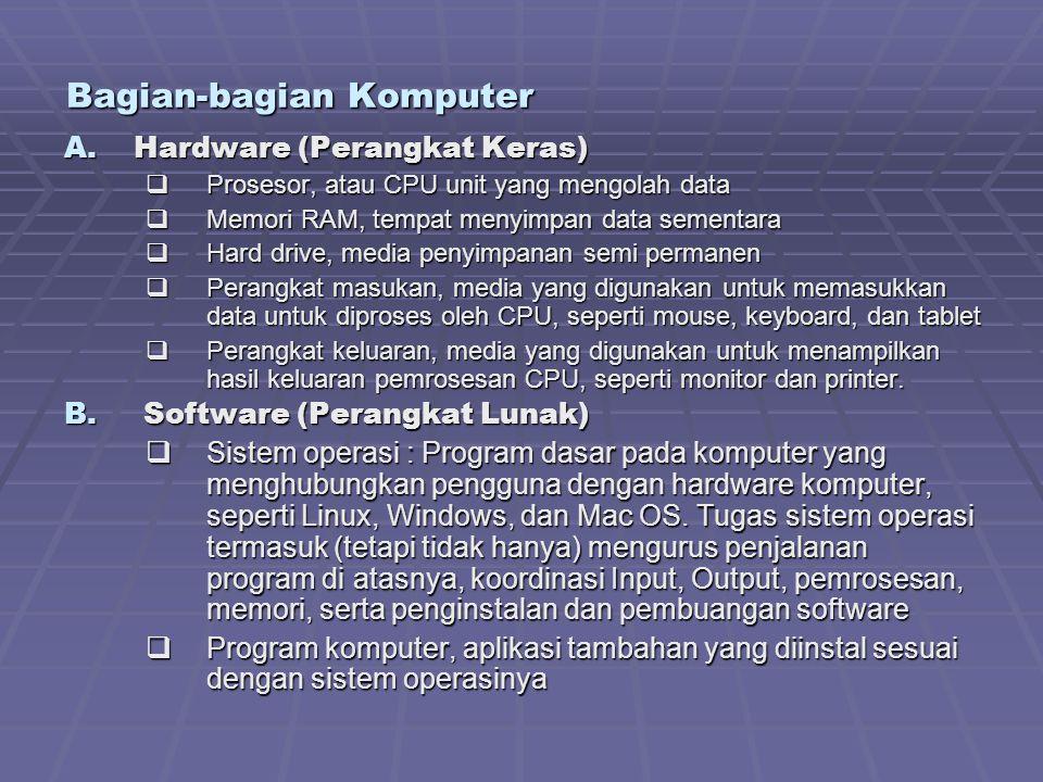 Bagian-bagian Komputer A.Hardware (Perangkat Keras)  Prosesor, atau CPU unit yang mengolah data  Memori RAM, tempat menyimpan data sementara  Hard