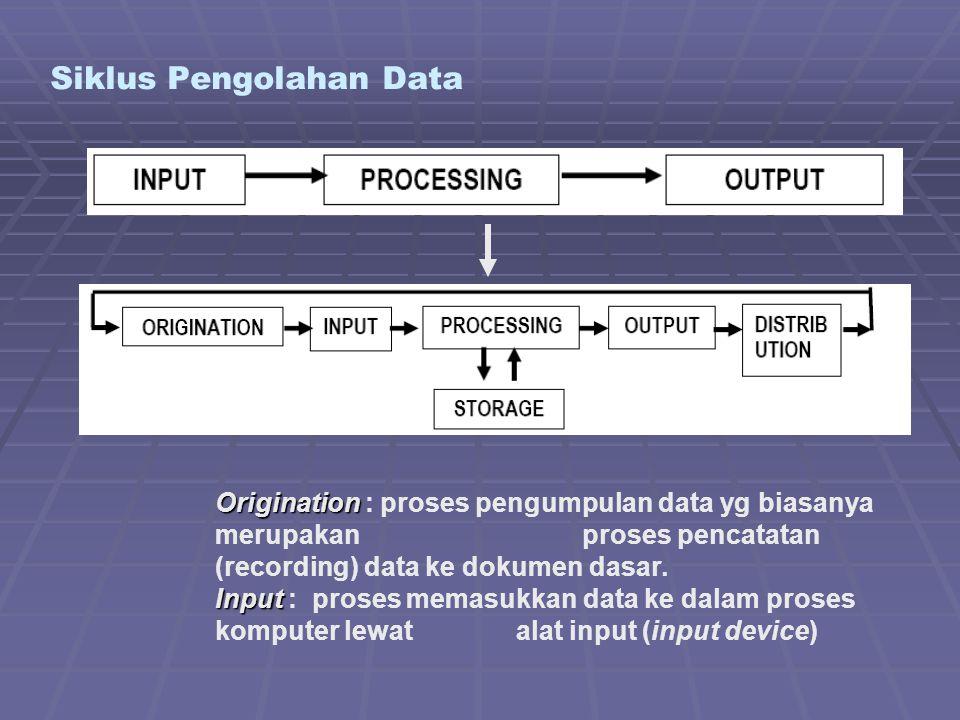 cont Processing : proses pengolahan data yg sudah dimasukkan yg dilakukan oleh alat pemroses (processing device) yg dapat berupa proses menghitung, membandingkan, mengklasifikasikan, mengurutkan, mengendalikan atau mencari di storage.