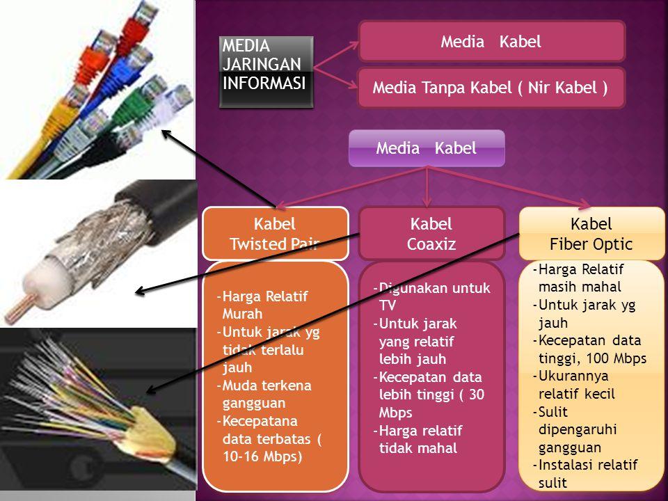 MEDIA JARINGAN INFORMASI Kabel Twisted Pair Kabel Twisted Pair Media Tanpa Kabel ( Nir Kabel ) -Harga Relatif Murah -Untuk jarak yg tidak terlalu jauh