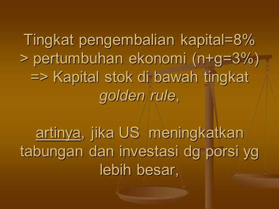 Tingkat pengembalian kapital=8% > pertumbuhan ekonomi (n+g=3%) => Kapital stok di bawah tingkat golden rule, artinya, jika US meningkatkan tabungan da