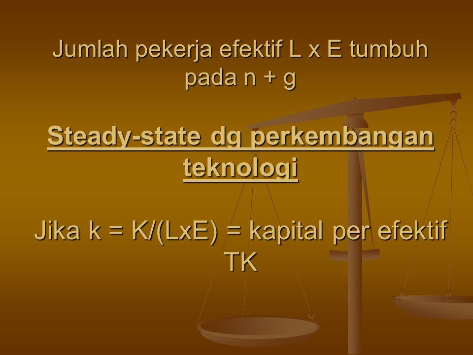Jumlah pekerja efektif L x E tumbuh pada n + g Steady-state dg perkembangan teknologi Jika k = K/(LxE) = kapital per efektif TK
