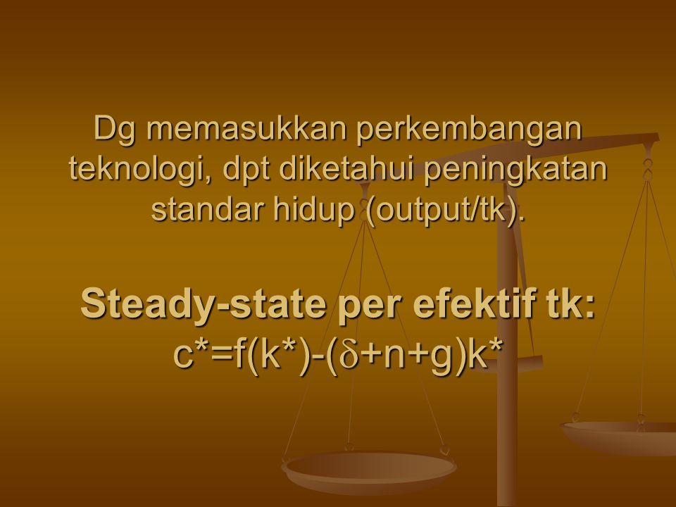 Dg memasukkan perkembangan teknologi, dpt diketahui peningkatan standar hidup (output/tk). Steady-state per efektif tk: c*=f(k*)-(  +n+g)k*