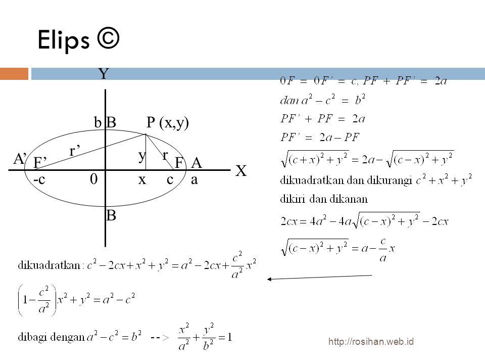 Elips © Y X P (x,y) xc A a0-c yr r' F'F A' B Bb http://rosihan.web.id
