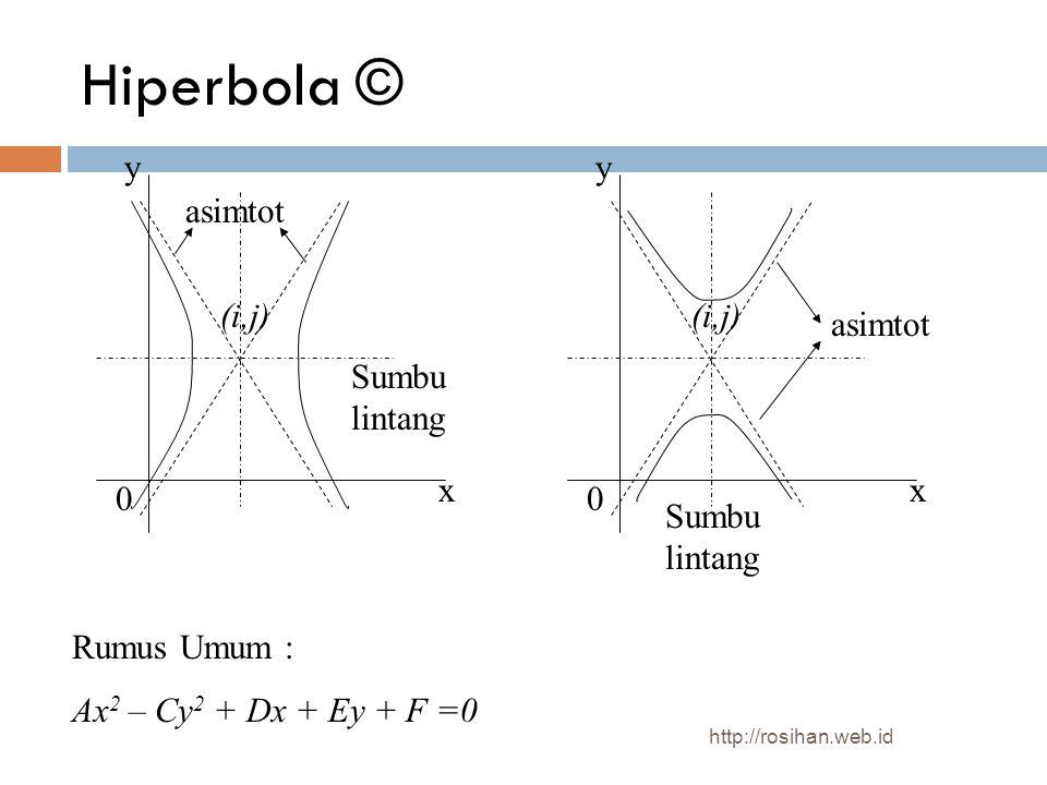 Hiperbola © y x 0 (i,j) asimtot Sumbu lintang y x 0 (i,j) asimtot Sumbu lintang Rumus Umum : Ax 2 – Cy 2 + Dx + Ey + F =0 http://rosihan.web.id