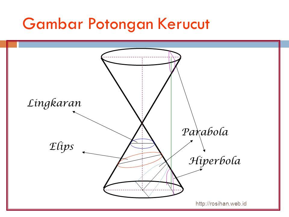 Gambar Potongan Kerucut Lingkaran Elips Parabola Hiperbola http://rosihan.web.id