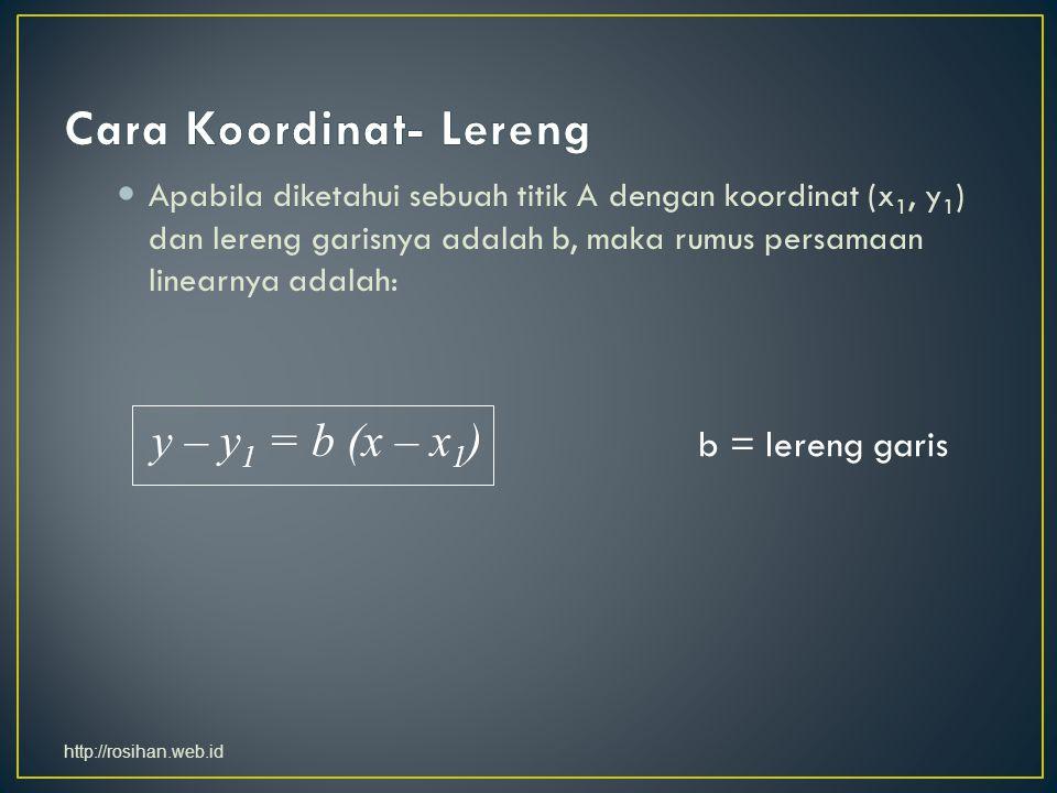 Apabila diketahui sebuah titik A dengan koordinat (x 1, y 1 ) dan lereng garisnya adalah b, maka rumus persamaan linearnya adalah: b = lereng garis y