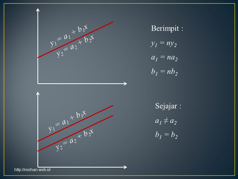 y 1 = a 1 + b 1 x y 2 = a 2 + b 2 x Berimpit : y 1 = ny 2 a 1 = na 2 b 1 = nb 2 y 1 = a 1 + b 1 x y 2 = a 2 + b 2 x Sejajar : a 1 ≠ a 2 b 1 = b 2 http