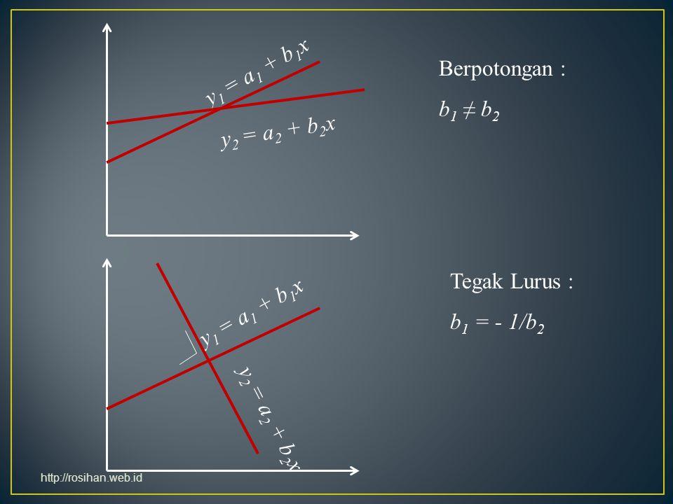 y 1 = a 1 + b 1 x y 2 = a 2 + b 2 x y 1 = a 1 + b 1 x y 2 = a 2 + b 2 x Berpotongan : b 1 ≠ b 2 Tegak Lurus : b 1 = - 1/b 2 http://rosihan.web.id