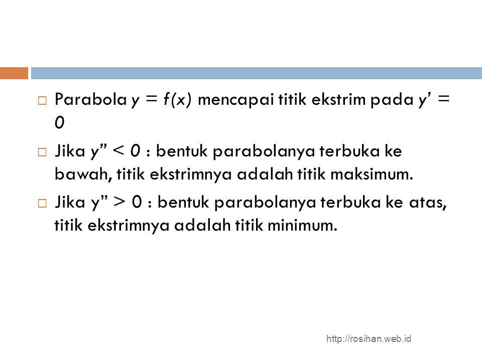 """ Parabola y = f(x) mencapai titik ekstrim pada y' = 0  Jika y"""" < 0 : bentuk parabolanya terbuka ke bawah, titik ekstrimnya adalah titik maksimum. """