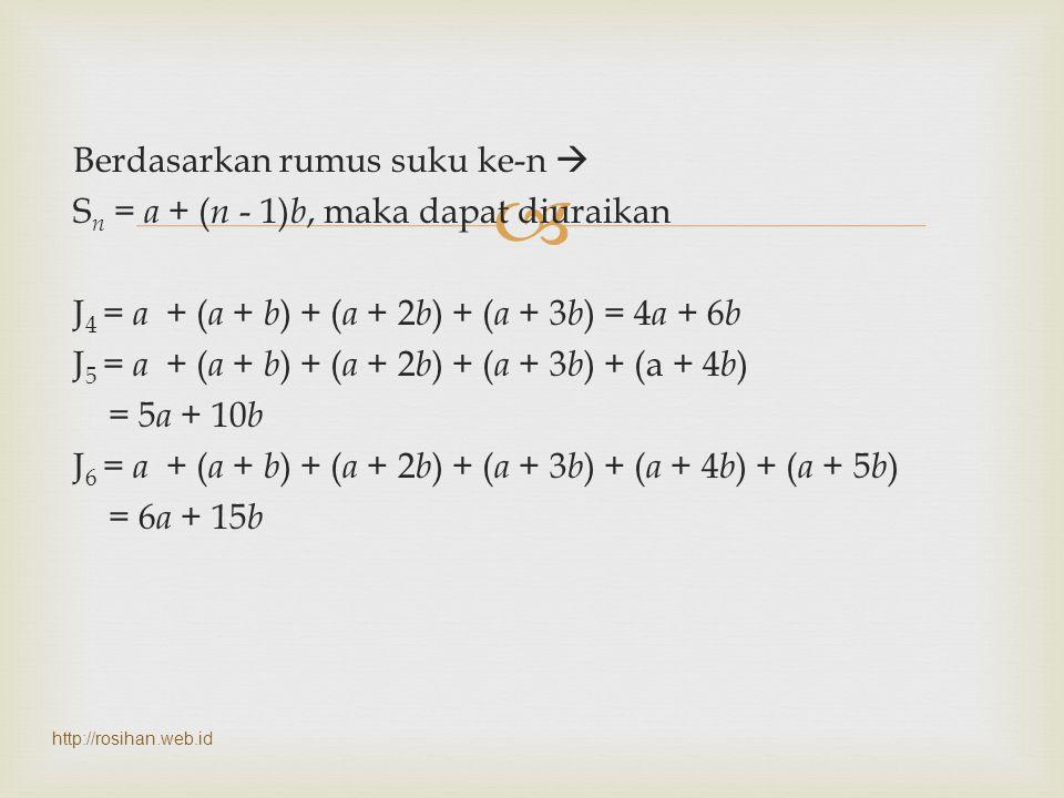 SnSn Masing-masing J i dapat ditulis http://rosihan.web.id