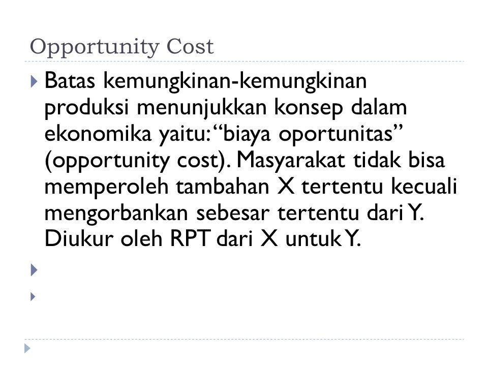 """Opportunity Cost  Batas kemungkinan-kemungkinan produksi menunjukkan konsep dalam ekonomika yaitu: """"biaya oportunitas"""" (opportunity cost). Masyarakat"""