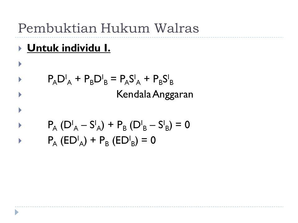 Pembuktian Hukum Walras  Untuk individu I.   P A D I A + P B D I B = P A S I A + P B S I B  Kendala Anggaran   P A (D I A – S I A ) + P B (D I B