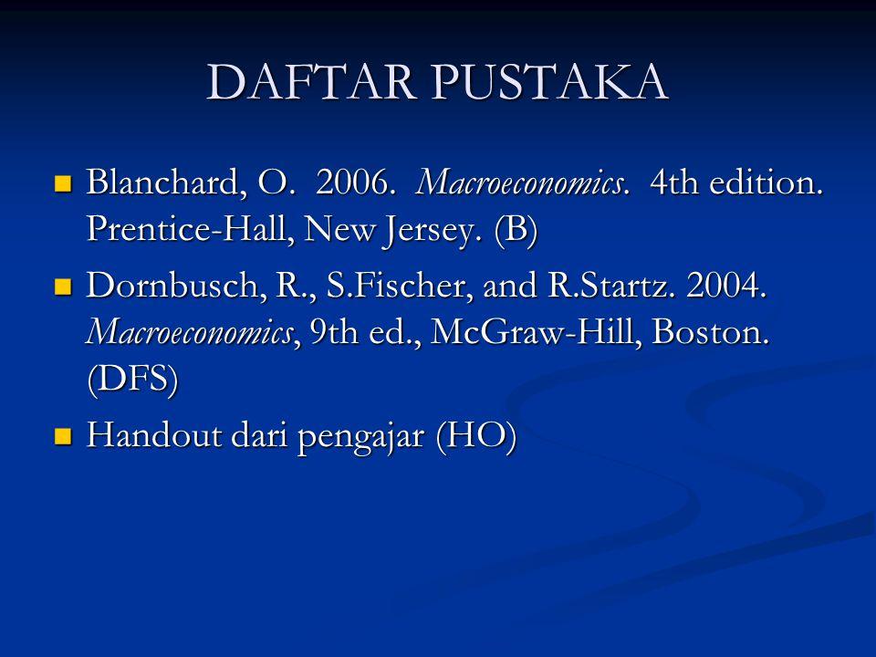 PENGAJAR Dr.Hermanto Siregar(HS: Koordinator) Dr.
