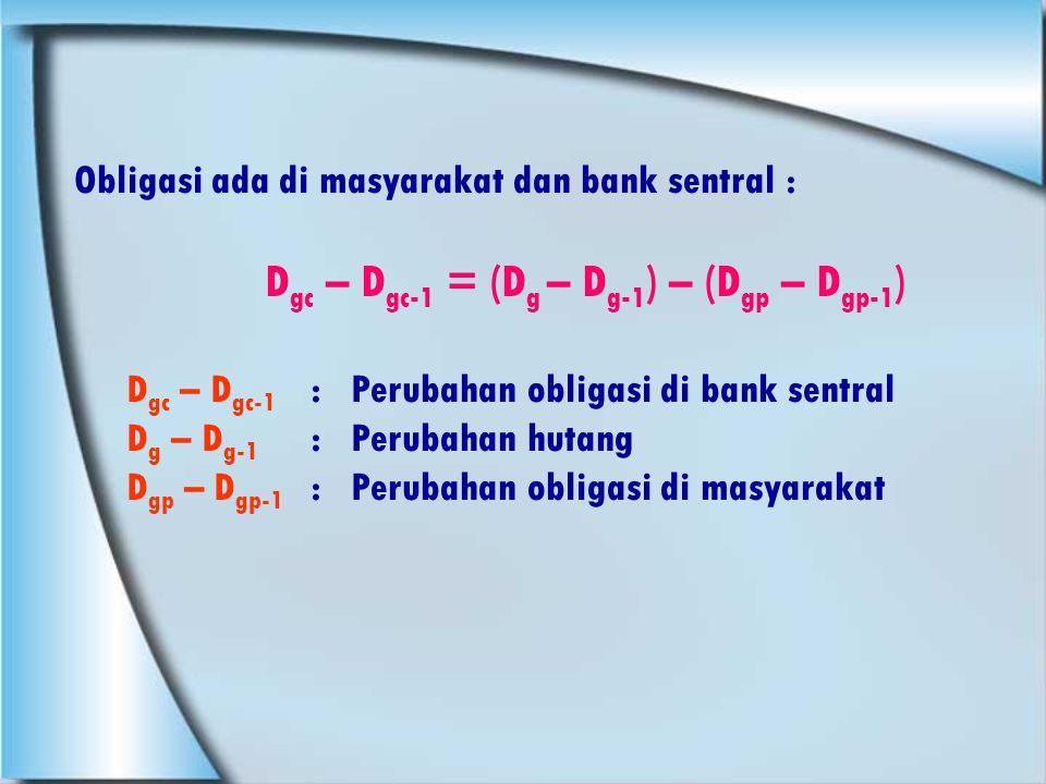 Dampak Defisit Anggaran Terhadap Perubahan Money Supply : M B -M B-1 = (D gc – D gc-1 ) + e (R C – R C-1 ) – (L CB – L CB-1 ) Dimana : M B – M B-1 :  Monetary base e :ER nominal Rp/US R C – R C-1 :  Foreign reserve di bank sentral L CB – L CB-1 :Stock pinjaman kepada bank komersial melalui discount window