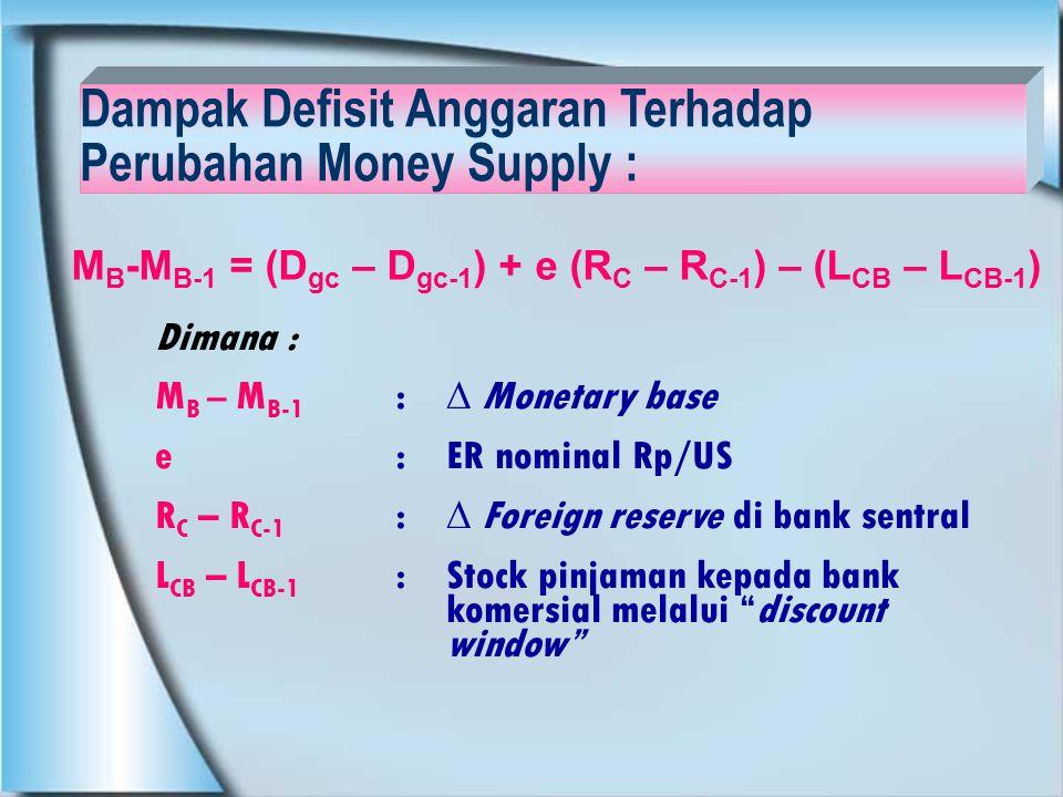 Jika discount window diabaikan : M B -M B-1 = (D gc – D gc-1 ) + e (R C – R C-1 ) Substitusi dengan persamaan perubahan hutang (D g – D g-1 ) = M B -M B-1 + (D gp – D gp-1 ) - e (R C – R C-1 ) Persamaan di atas menunjukkan 3 cara untuk mengatasi defisit anggaran,  hutang pemerintah : 1.Meningkatkan monetary base M B -M B-1 2.Meningkatkan obligasi yang dipegang masyarakat, D gp -D gp-1 3.Kehilangan foreign reserves di bank sentral
