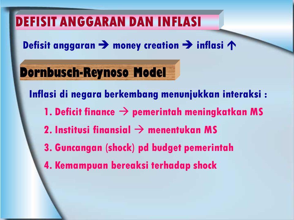 DEFISIT ANGGARAN DAN INFLASI Inflasi yang tinggi, memiliki 2 karakteristik : 1.Porsi yg besar dari defisit anggaran dibiayai oleh MS 2.Terdapat arrangement indeksasi yg menghubungkan inflasi saat ini dengan inflasi masa lalu