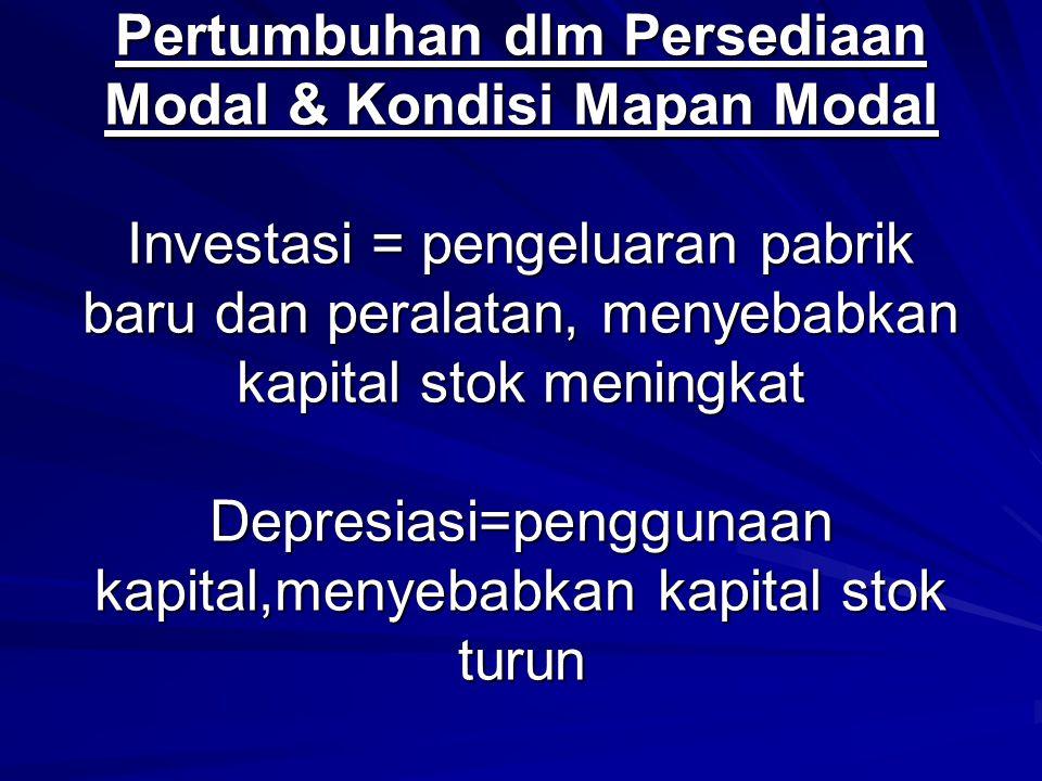 Pertumbuhan dlm Persediaan Modal & Kondisi Mapan Modal Investasi = pengeluaran pabrik baru dan peralatan, menyebabkan kapital stok meningkat Depresias