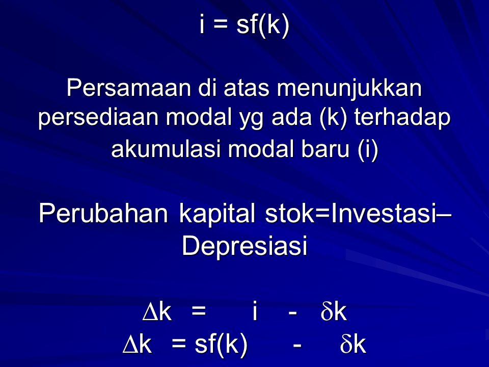 i = sf(k) Persamaan di atas menunjukkan persediaan modal yg ada (k) terhadap akumulasi modal baru (i) Perubahan kapital stok=Investasi– Depresiasi  k