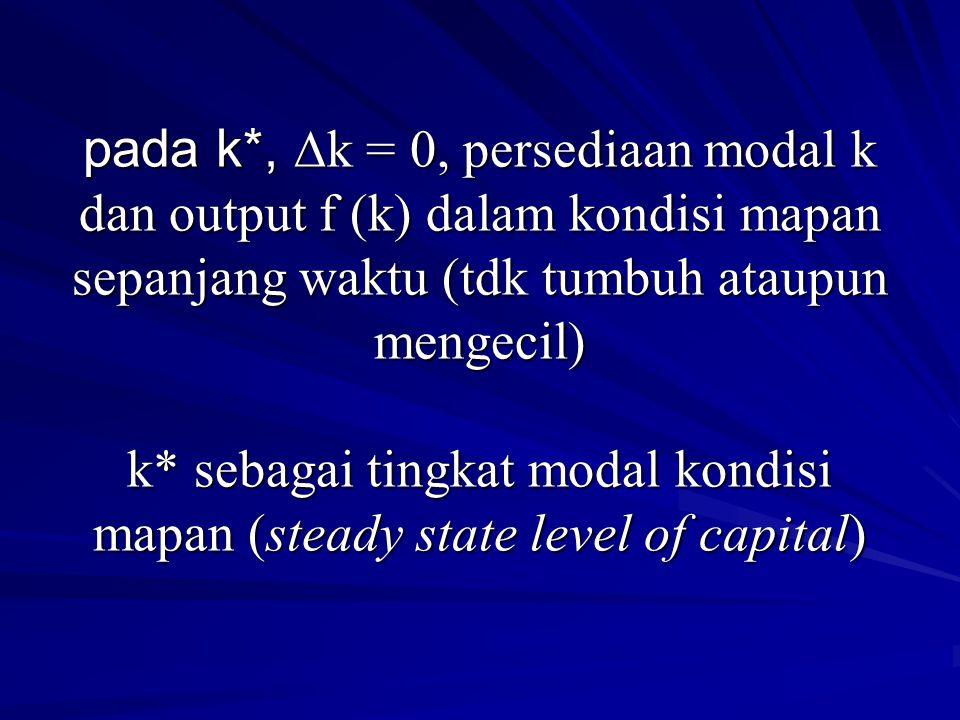 pada k*, ∆k = 0, persediaan modal k dan output f (k) dalam kondisi mapan sepanjang waktu (tdk tumbuh ataupun mengecil) k* sebagai tingkat modal kondis