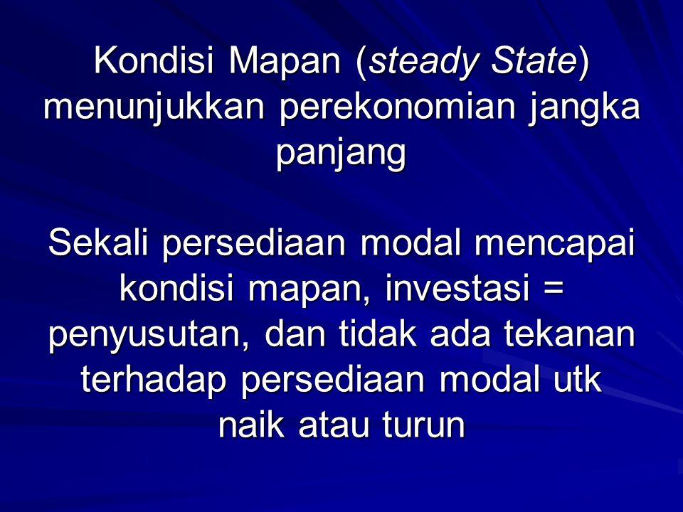 Kondisi Mapan (steady State) menunjukkan perekonomian jangka panjang Sekali persediaan modal mencapai kondisi mapan, investasi = penyusutan, dan tidak