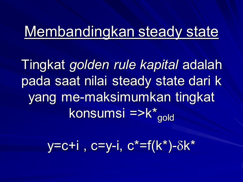Membandingkan steady state Tingkat golden rule kapital adalah pada saat nilai steady state dari k yang me-maksimumkan tingkat konsumsi =>k* gold y=c+i