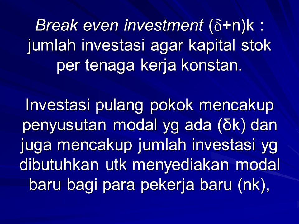 Break even investment (  +n)k : jumlah investasi agar kapital stok per tenaga kerja konstan. Investasi pulang pokok mencakup penyusutan modal yg ada