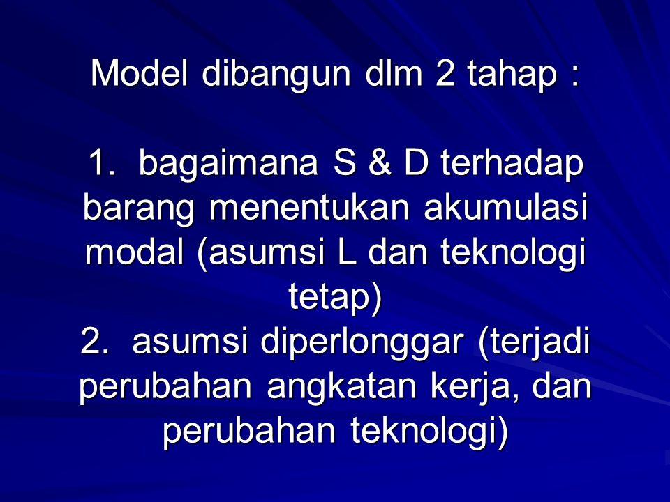 Supply & Demand Barang Supply => fungsi produksi Y=F(K,L), SGM asumsi: Constant Return to Scale (CRS) sehingga zY=F(zK,zL) jika z =1/L => Y/L = F(K/L,1)