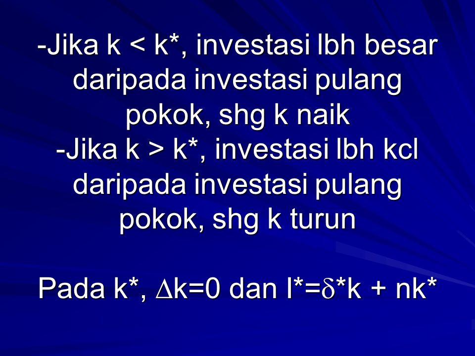 -Jika k k*, investasi lbh kcl daripada investasi pulang pokok, shg k turun Pada k*,  k=0 dan I*=  *k + nk*