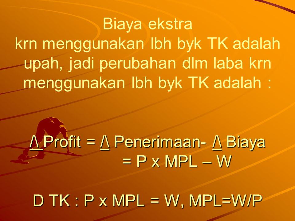 /\ Profit = /\ Penerimaan- /\ Biaya = P x MPL – W D TK : P x MPL = W, MPL=W/P Biaya ekstra krn menggunakan lbh byk TK adalah upah, jadi perubahan dlm laba krn menggunakan lbh byk TK adalah : /\ Profit = /\ Penerimaan- /\ Biaya = P x MPL – W D TK : P x MPL = W, MPL=W/P