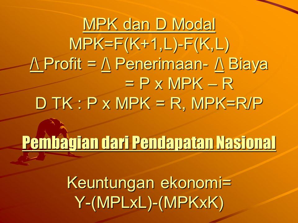 MPK dan D Modal MPK=F(K+1,L)-F(K,L) /\ Profit = /\ Penerimaan- /\ Biaya = P x MPK – R D TK : P x MPK = R, MPK=R/P Pembagian dari Pendapatan Nasional K