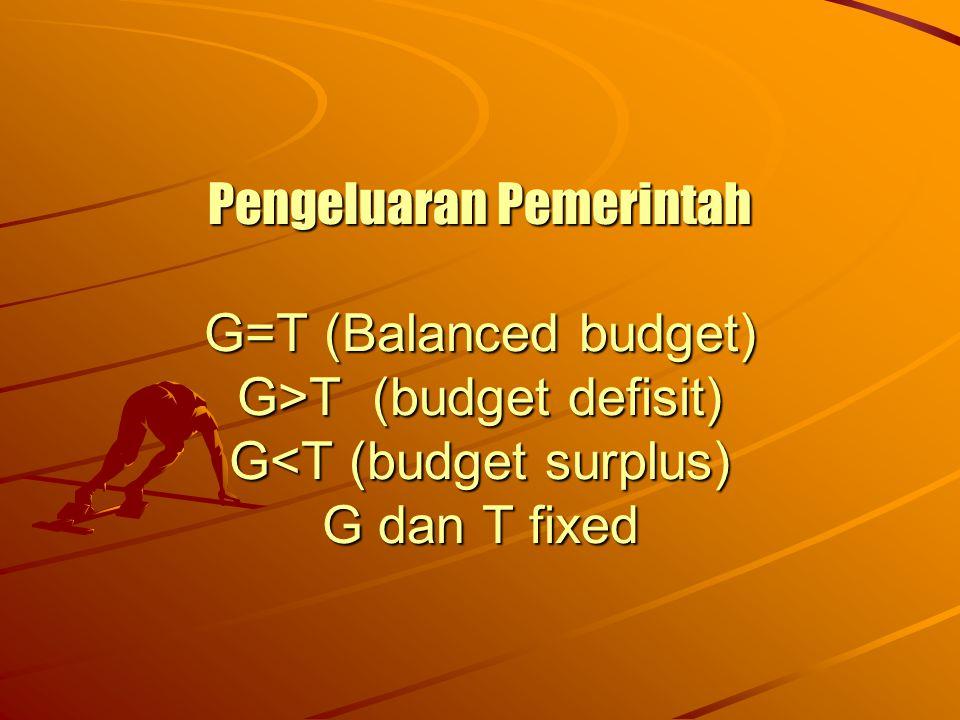 Pengeluaran Pemerintah G=T (Balanced budget) G>T (budget defisit) G T (budget defisit) G<T (budget surplus) G dan T fixed