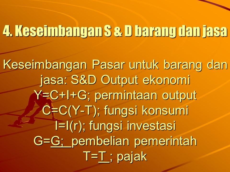 4. Keseimbangan S & D barang dan jasa Keseimbangan Pasar untuk barang dan jasa: S&D Output ekonomi Y=C+I+G; permintaan output C=C(Y-T); fungsi konsumi