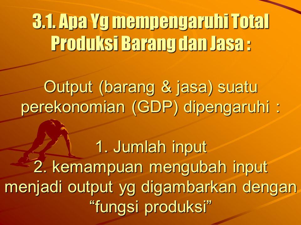 3.1. Apa Yg mempengaruhi Total Produksi Barang dan Jasa : Output (barang & jasa) suatu perekonomian (GDP) dipengaruhi : 1. Jumlah input 2. kemampuan m