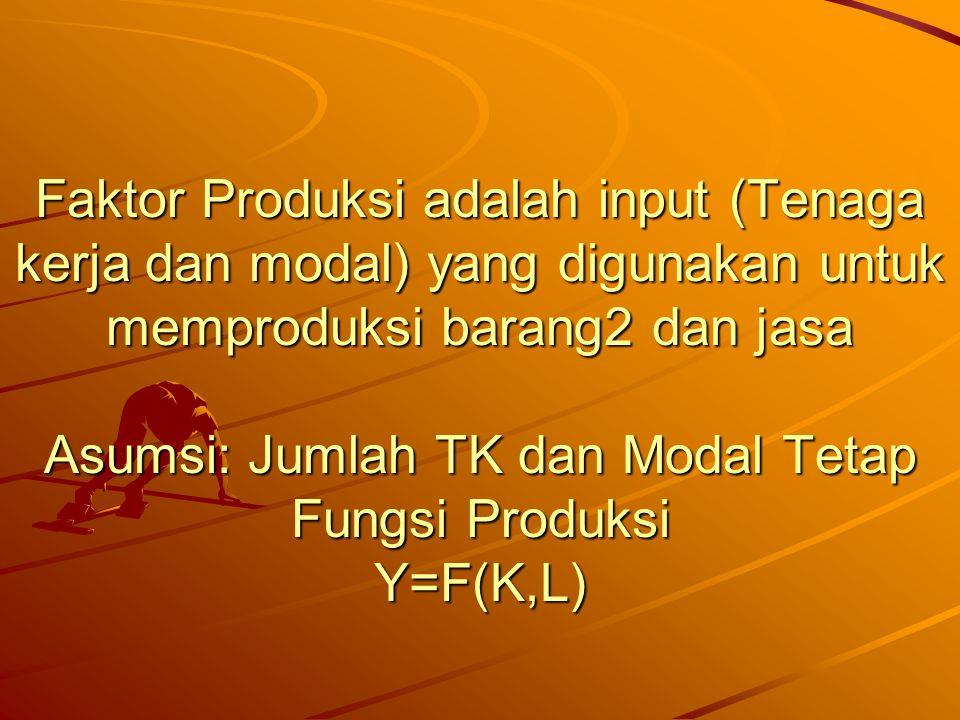Faktor Produksi adalah input (Tenaga kerja dan modal) yang digunakan untuk memproduksi barang2 dan jasa Asumsi: Jumlah TK dan Modal Tetap Fungsi Produ