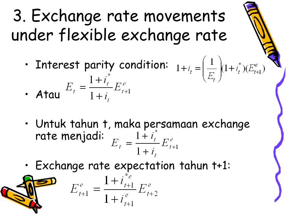 3. Exchange rate movements under flexible exchange rate Interest parity condition: Atau Untuk tahun t, maka persamaan exchange rate menjadi: Exchange