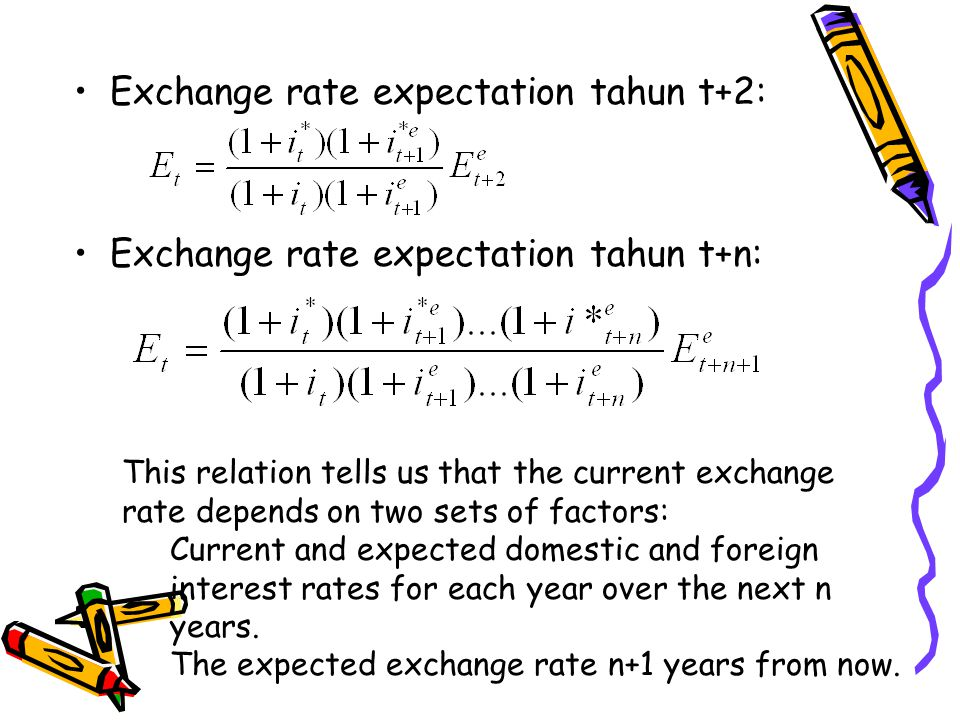 Exchange rate expectation tahun t+2: Exchange rate expectation tahun t+n: This relation tells us that the current exchange rate depends on two sets of factors: Current and expected domestic and foreign interest rates for each year over the next n years.