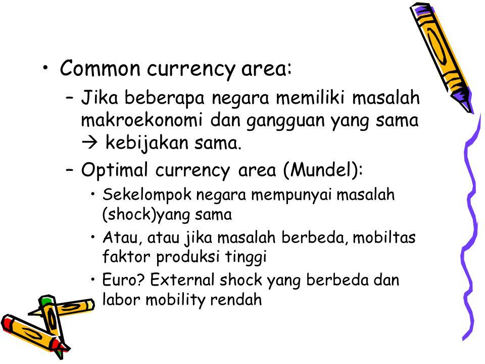 Common currency area: –Jika beberapa negara memiliki masalah makroekonomi dan gangguan yang sama  kebijakan sama. –Optimal currency area (Mundel): Se
