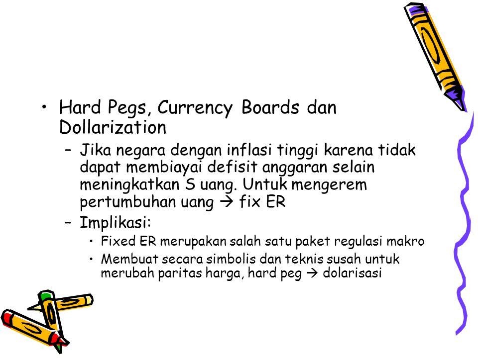 Hard Pegs, Currency Boards dan Dollarization –Jika negara dengan inflasi tinggi karena tidak dapat membiayai defisit anggaran selain meningkatkan S ua