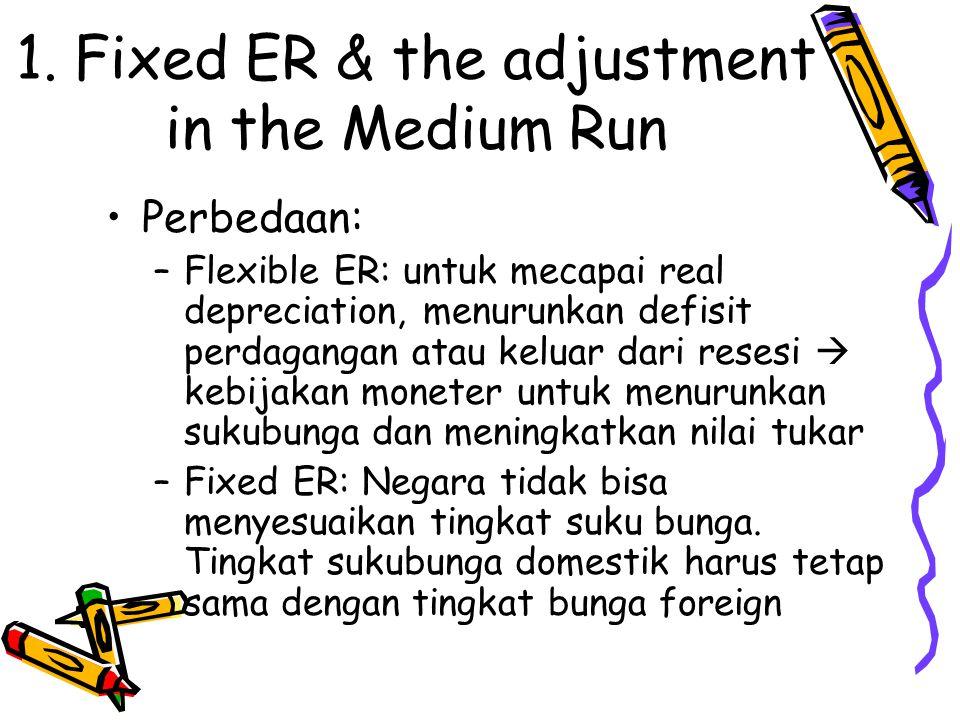 1. Fixed ER & the adjustment in the Medium Run Perbedaan: –Flexible ER: untuk mecapai real depreciation, menurunkan defisit perdagangan atau keluar da