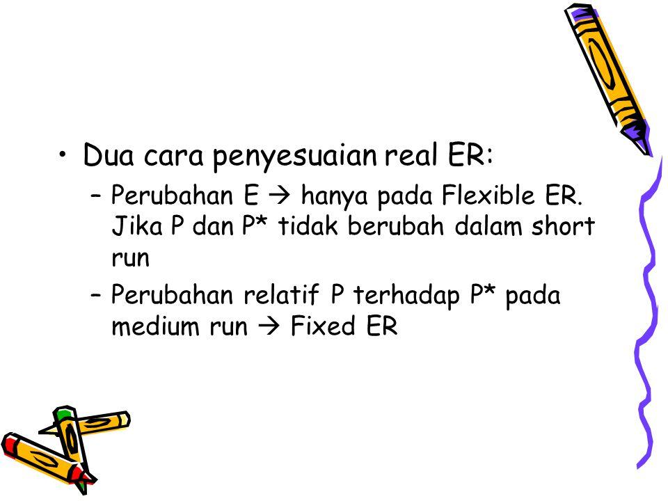 Dua cara penyesuaian real ER: –Perubahan E  hanya pada Flexible ER. Jika P dan P* tidak berubah dalam short run –Perubahan relatif P terhadap P* pada