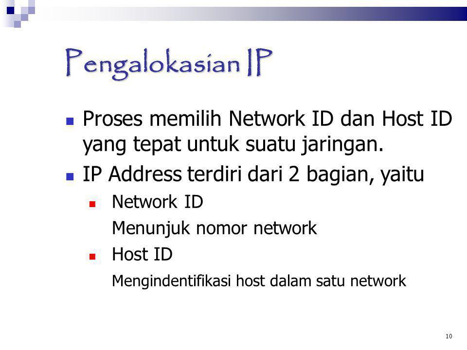 Pengalokasian IP Proses memilih Network ID dan Host ID yang tepat untuk suatu jaringan. IP Address terdiri dari 2 bagian, yaitu Network ID Menunjuk no