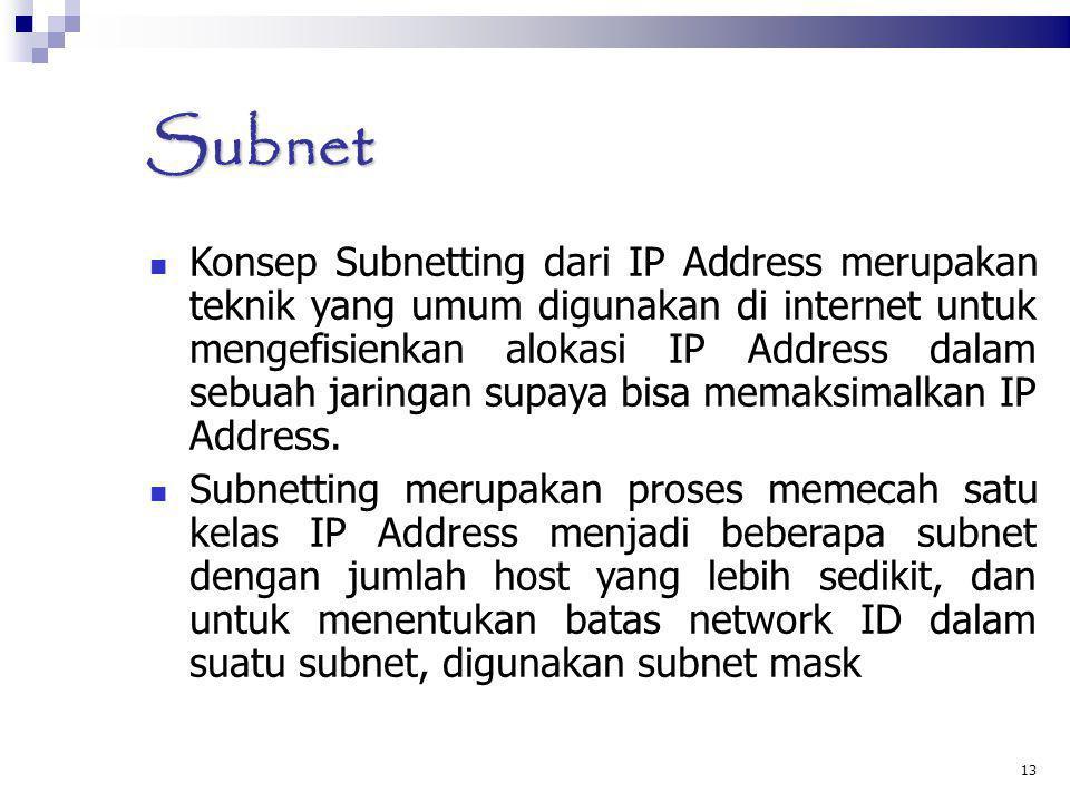 Subnet Konsep Subnetting dari IP Address merupakan teknik yang umum digunakan di internet untuk mengefisienkan alokasi IP Address dalam sebuah jaringa