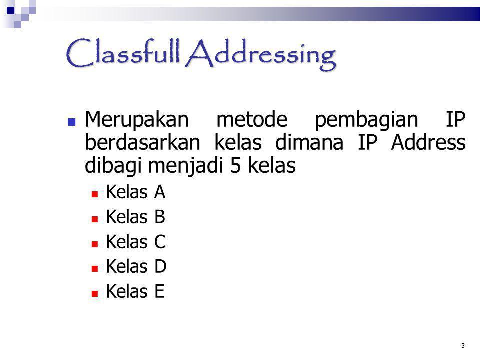 3 Classfull Addressing Merupakan metode pembagian IP berdasarkan kelas dimana IP Address dibagi menjadi 5 kelas Kelas A Kelas B Kelas C Kelas D Kelas