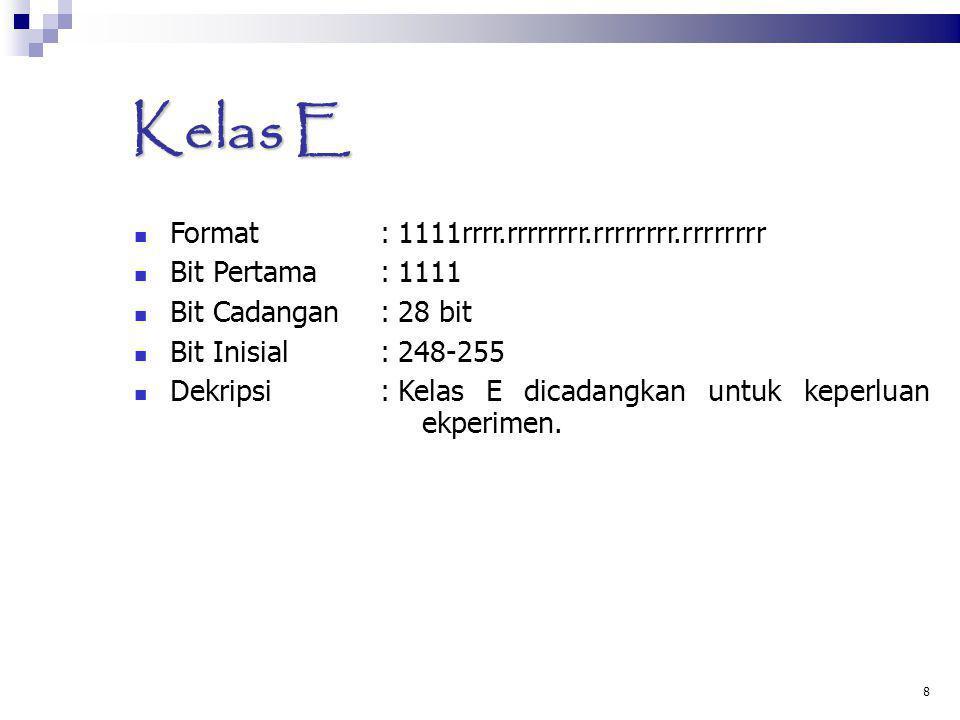 8 Kelas E Format :1111rrrr.rrrrrrrr.rrrrrrrr.rrrrrrrr Bit Pertama :1111 Bit Cadangan:28 bit Bit Inisial:248-255 Dekripsi:Kelas E dicadangkan untuk kep
