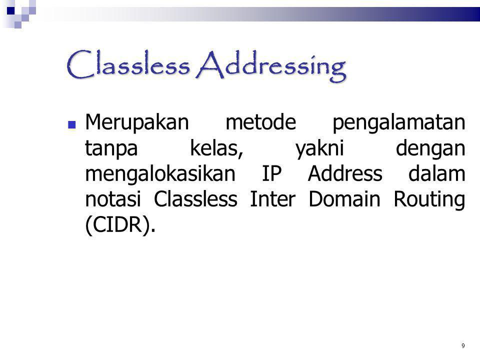 Classless Addressing Merupakan metode pengalamatan tanpa kelas, yakni dengan mengalokasikan IP Address dalam notasi Classless Inter Domain Routing (CI