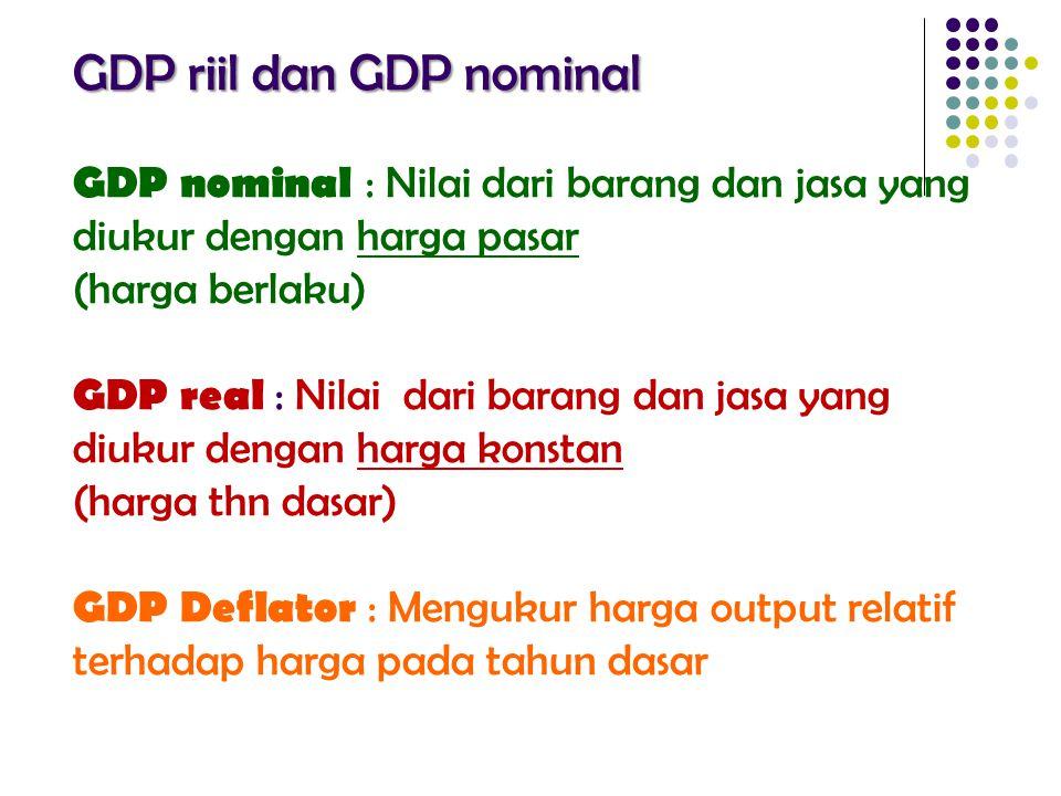 GDP riil dan GDP nominal GDP riil dan GDP nominal GDP nominal : Nilai dari barang dan jasa yang diukur dengan harga pasar (harga berlaku) GDP real : N